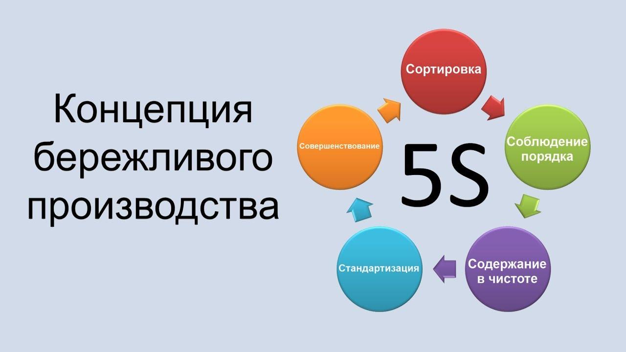 система 5s