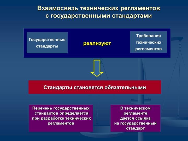 что такое технический регламент таможенного союза